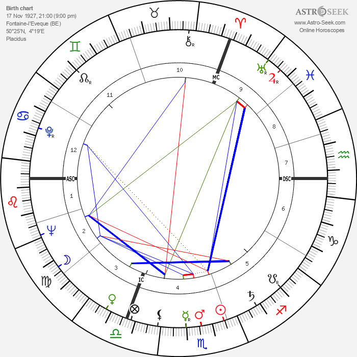 Maurice Rosy - Astrology Natal Birth Chart