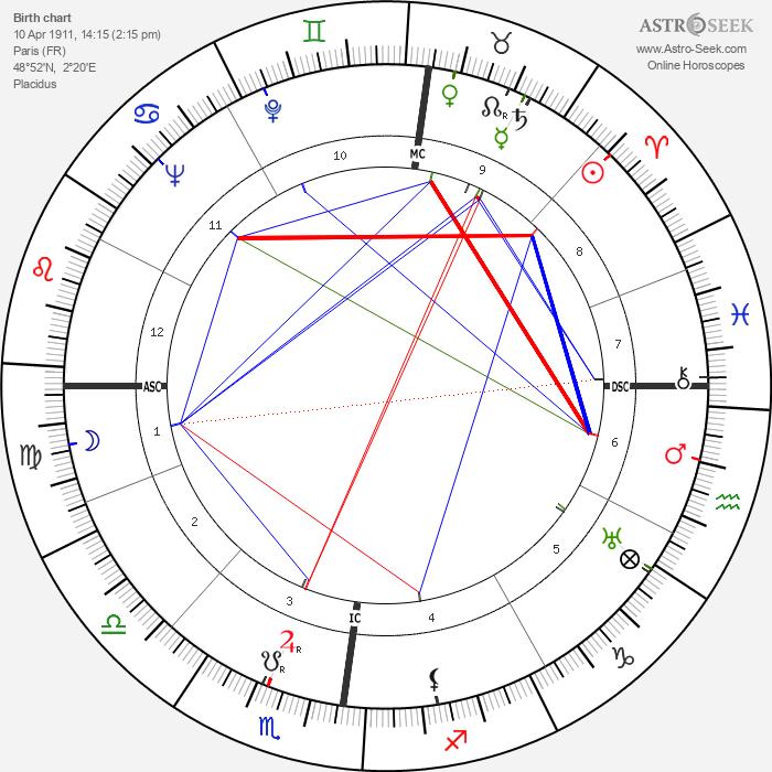 Maurice Schumann - Astrology Natal Birth Chart