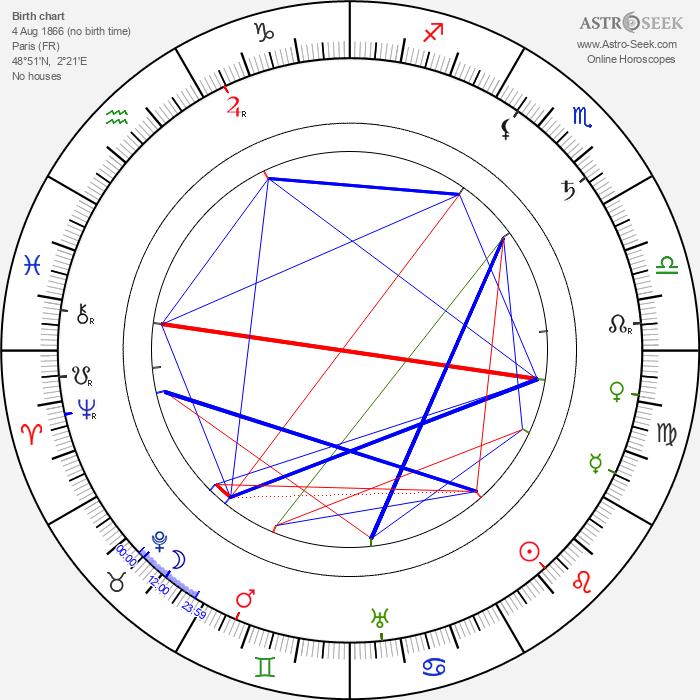 Maurice Schutz - Astrology Natal Birth Chart
