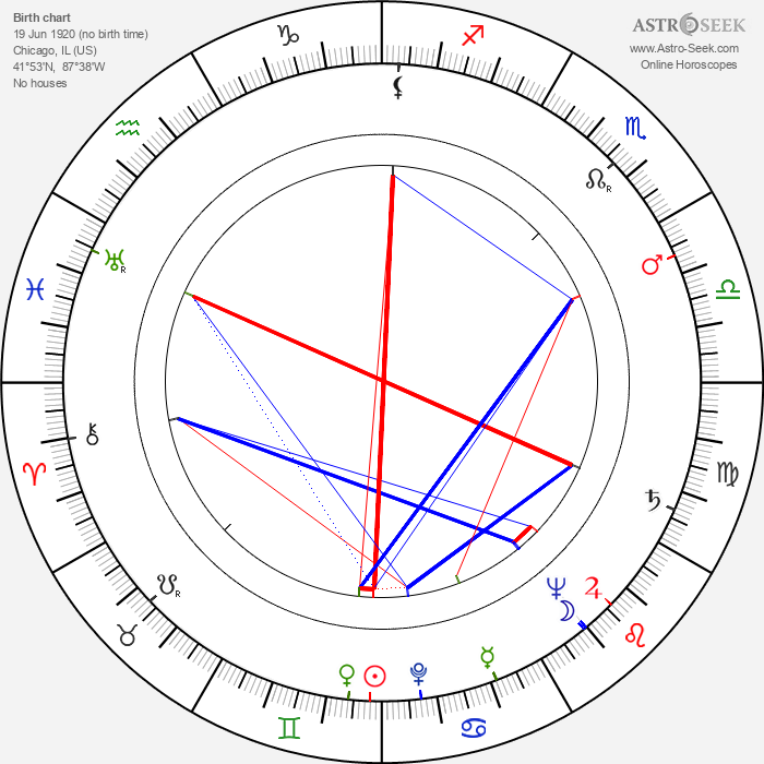 Maurice Shrog - Astrology Natal Birth Chart