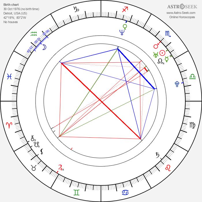 Maurice Taylor - Astrology Natal Birth Chart