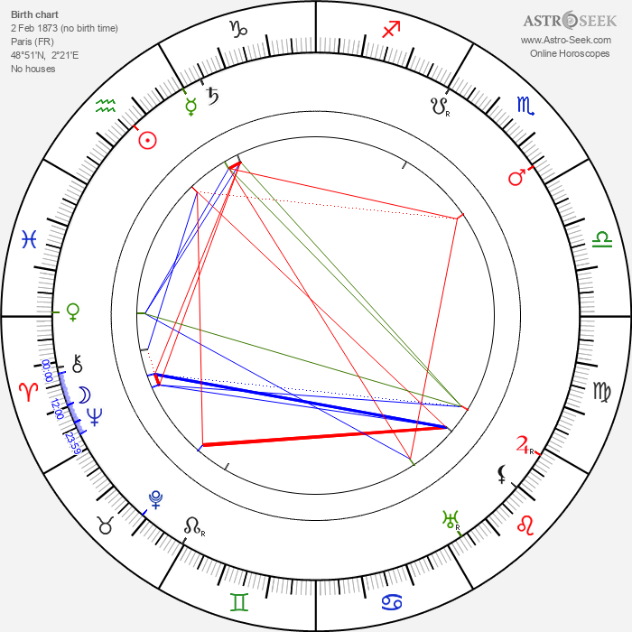 Maurice Tourneur - Astrology Natal Birth Chart
