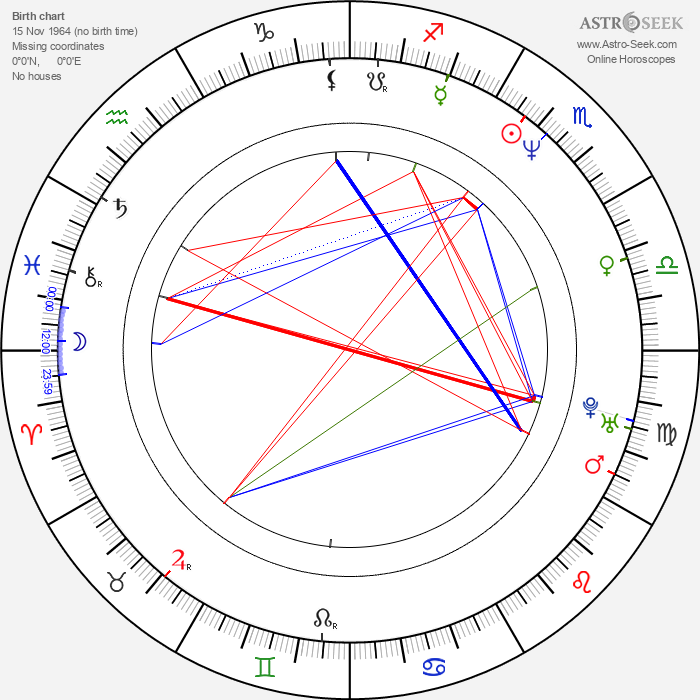 Mauro Fiore - Astrology Natal Birth Chart