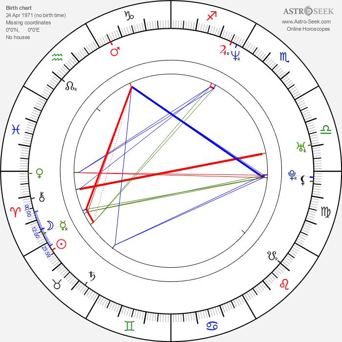 Mauro Pawlowski - Astrology Natal Birth Chart
