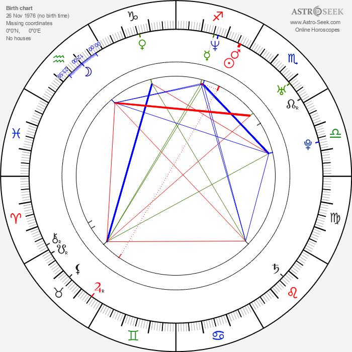 Maven Huffman - Astrology Natal Birth Chart
