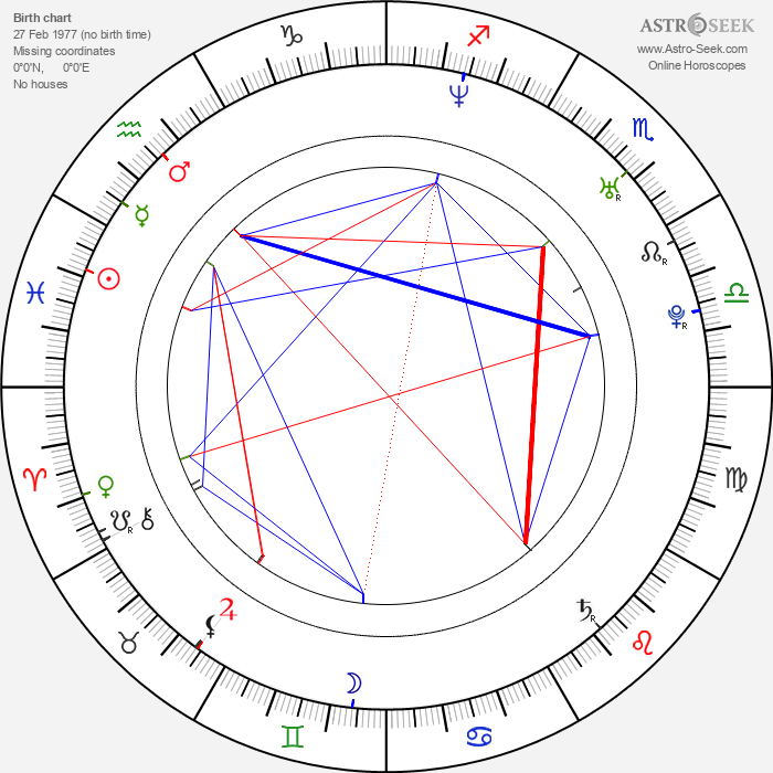 Mavis Fan - Astrology Natal Birth Chart