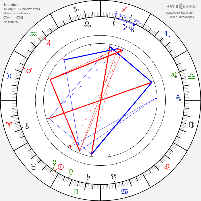Max Barry - Astrology Natal Birth Chart