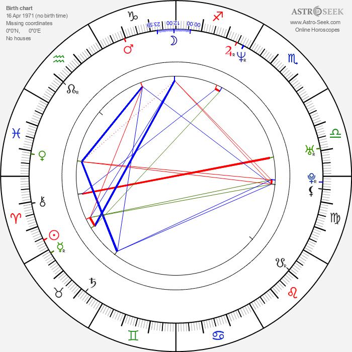 Max Beesley - Astrology Natal Birth Chart
