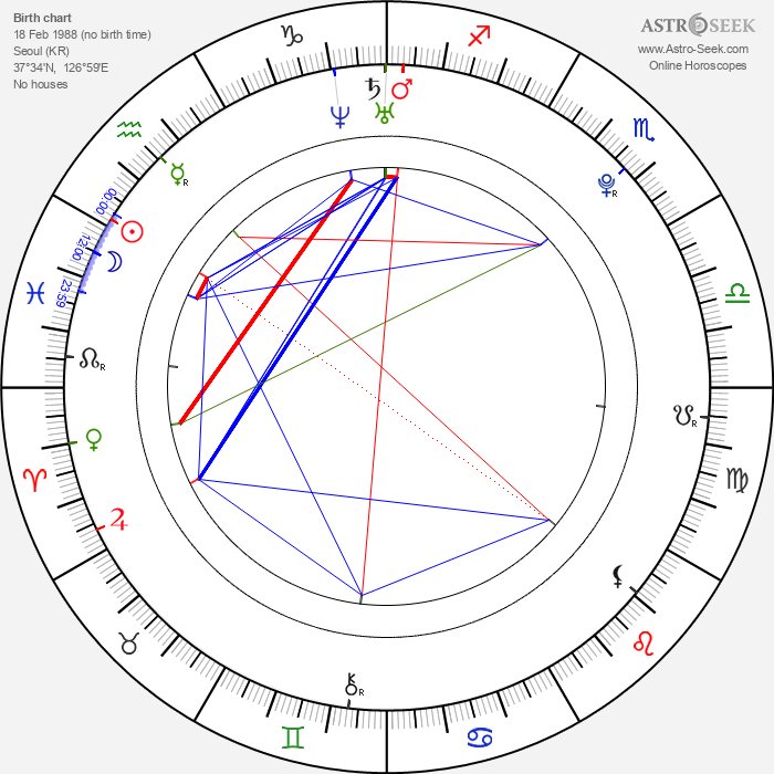 Max Chang Min - Astrology Natal Birth Chart