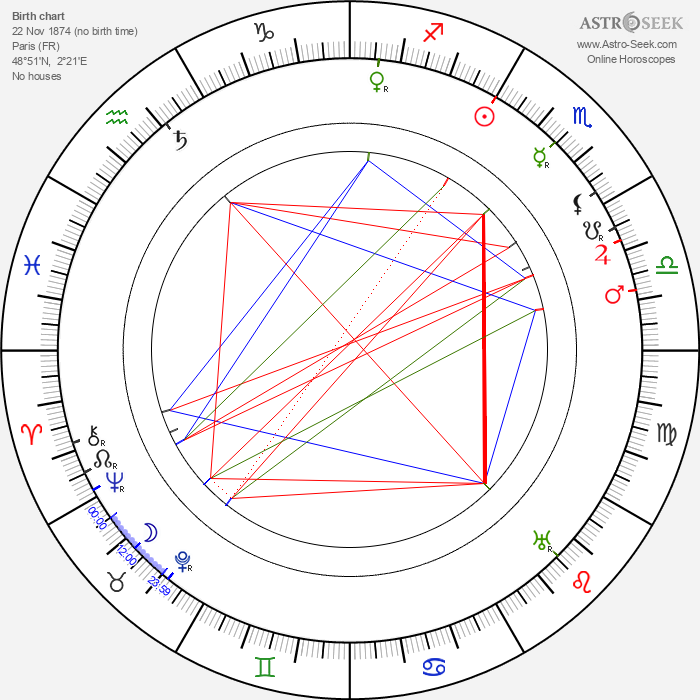 Max Dearly - Astrology Natal Birth Chart