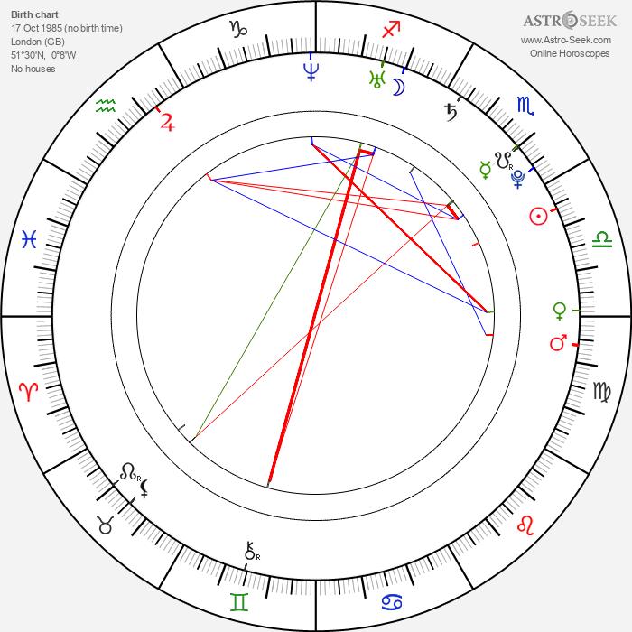 Max Irons - Astrology Natal Birth Chart