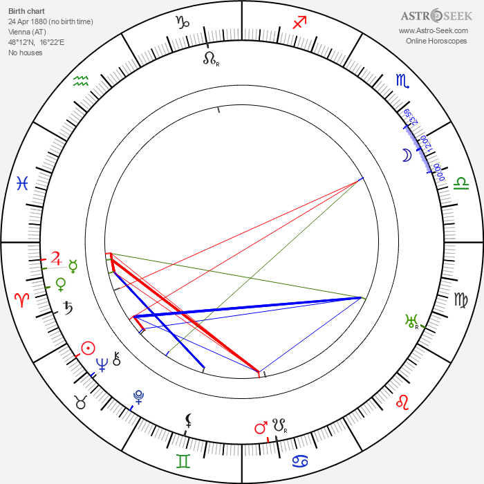 Max Landa - Astrology Natal Birth Chart
