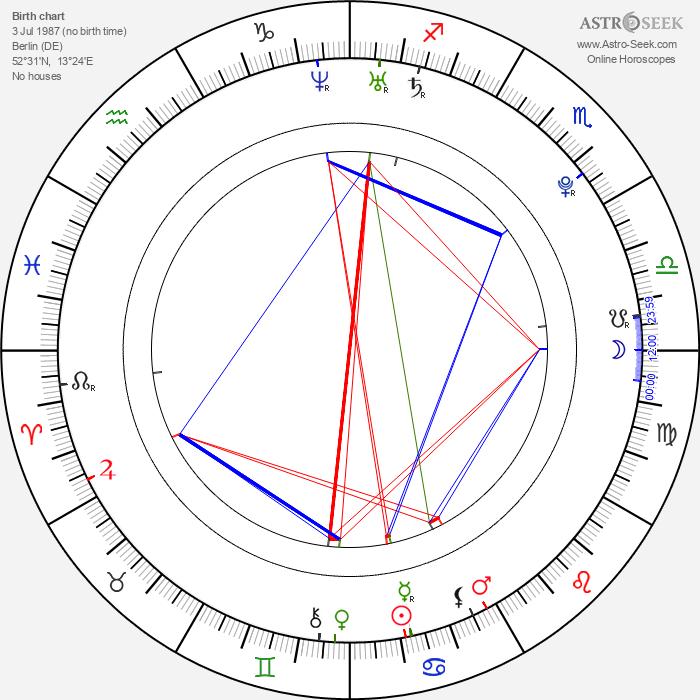 Max Mauff - Astrology Natal Birth Chart