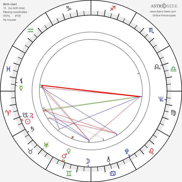 Max Mosley - Astrology Natal Birth Chart