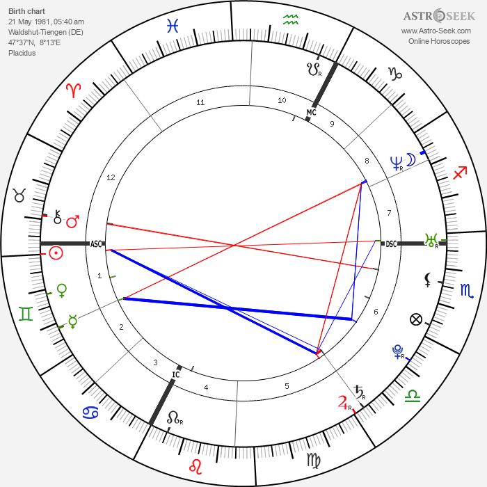 Max Mutzke - Astrology Natal Birth Chart