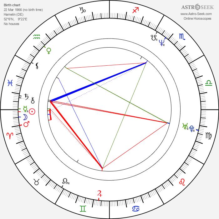 Max Richter - Astrology Natal Birth Chart