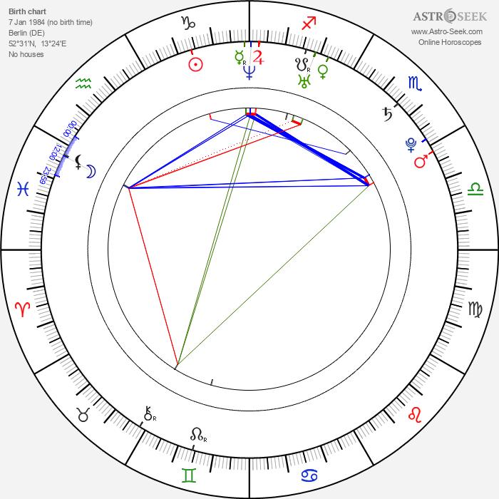 Max Riemelt - Astrology Natal Birth Chart