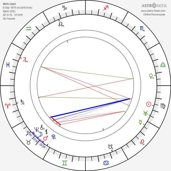 Max Schreck - Astrology Natal Birth Chart