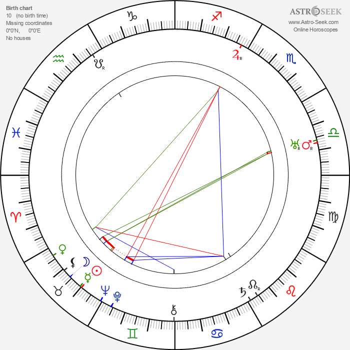 Max Steiner - Astrology Natal Birth Chart