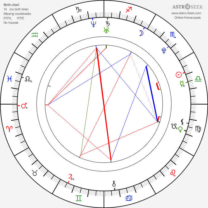Max Thieriot - Astrology Natal Birth Chart