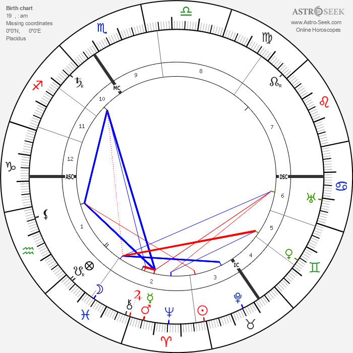 Max Von Schillings - Astrology Natal Birth Chart