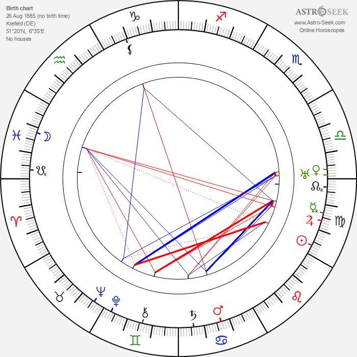 Max Wilmsen - Astrology Natal Birth Chart