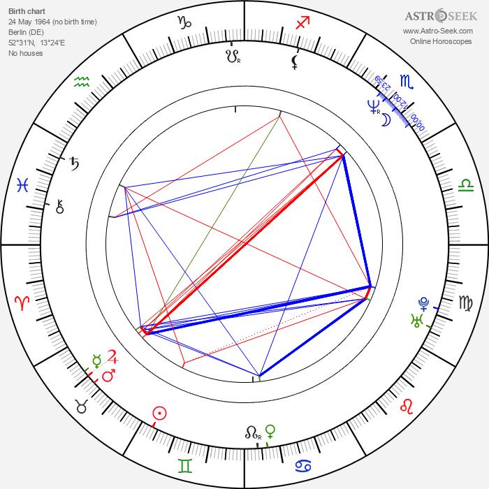Maxi Biewer - Astrology Natal Birth Chart