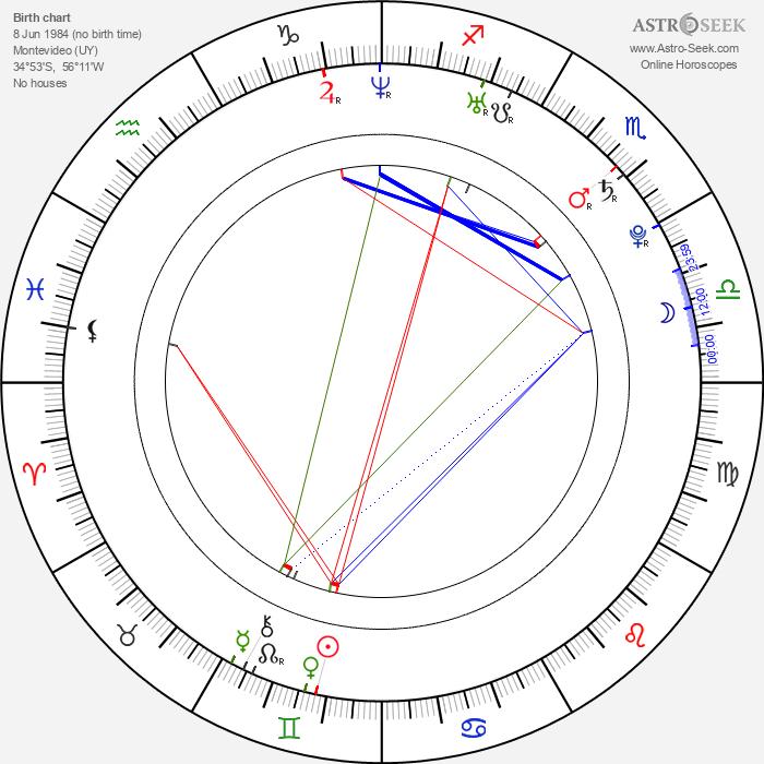 Maxi Pereira - Astrology Natal Birth Chart