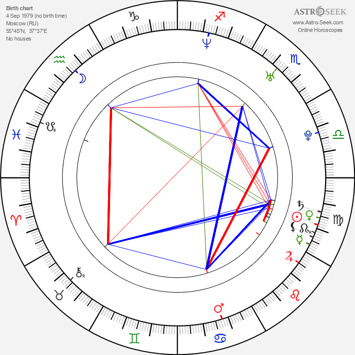 Maxim Afinogenov - Astrology Natal Birth Chart