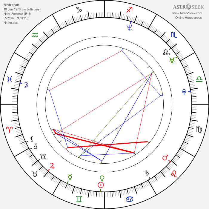 Maxim Galkin - Astrology Natal Birth Chart