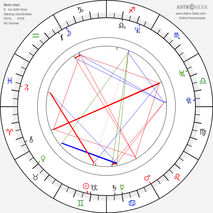 Maxim Gaudette - Astrology Natal Birth Chart