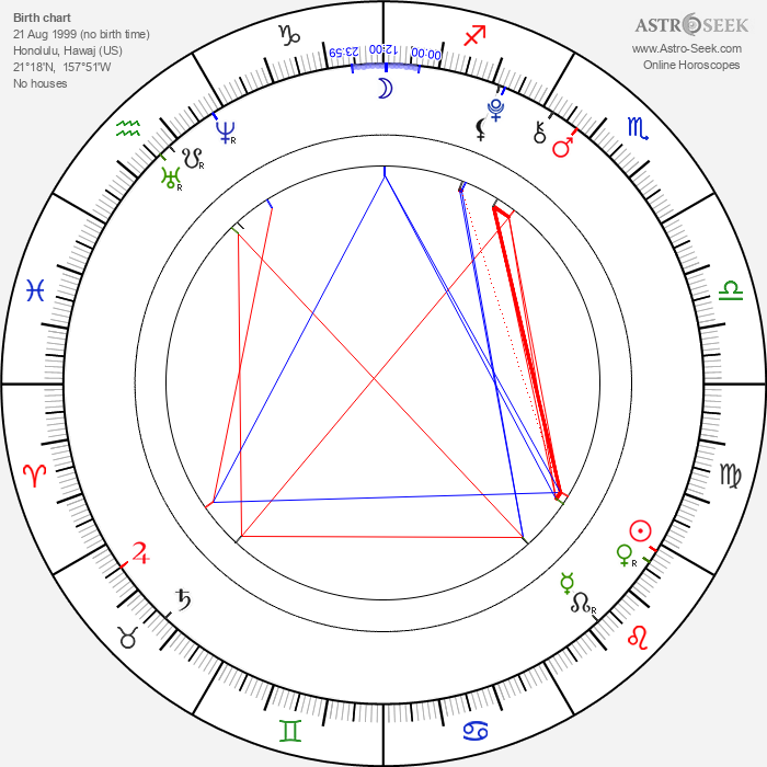 Maxim Knight - Astrology Natal Birth Chart
