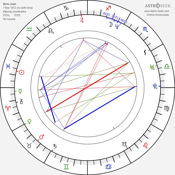 Maxim Roy - Astrology Natal Birth Chart