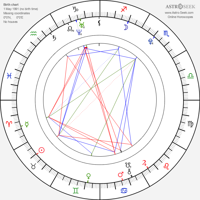 Maxime Foerste - Astrology Natal Birth Chart