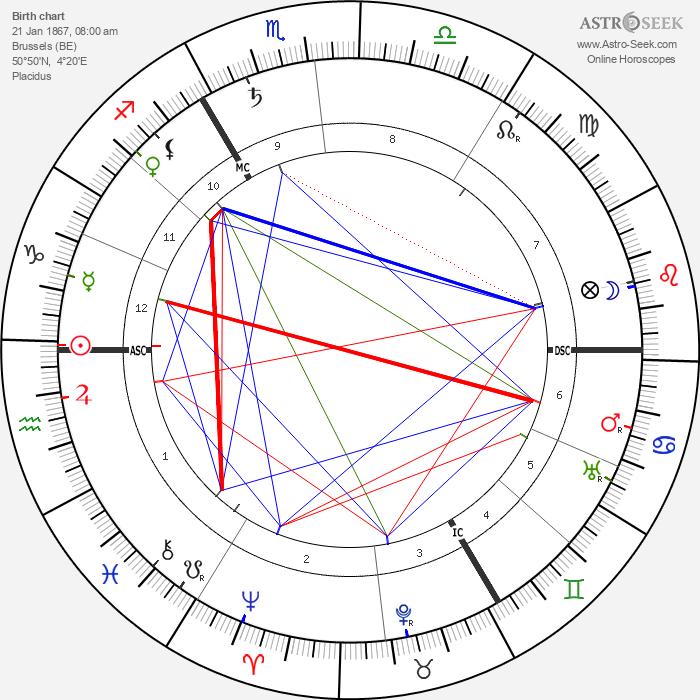 Maxime Weygand - Astrology Natal Birth Chart