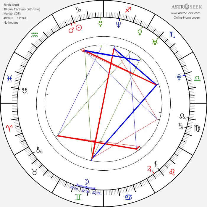 Maximilian Brückner - Astrology Natal Birth Chart
