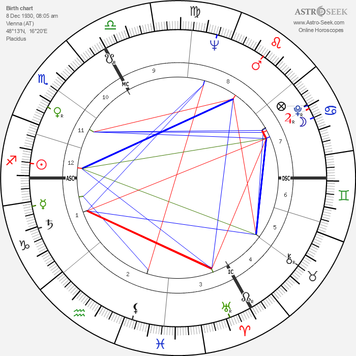 Maximilian Schell - Astrology Natal Birth Chart