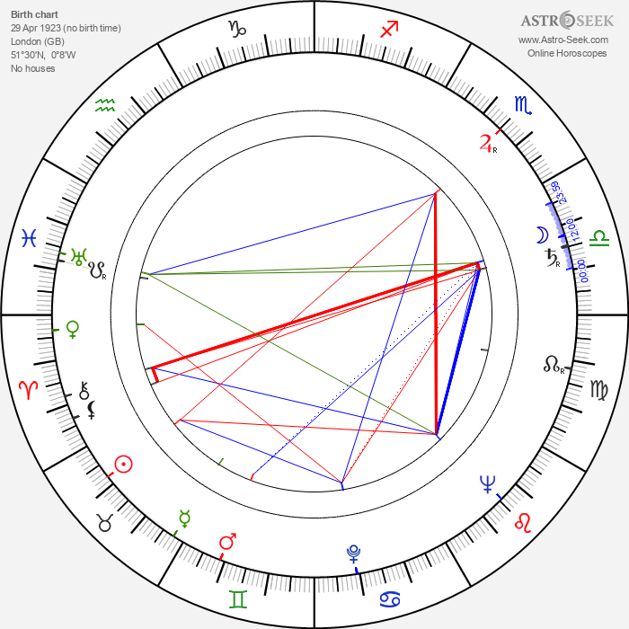 Maxine Audley - Astrology Natal Birth Chart