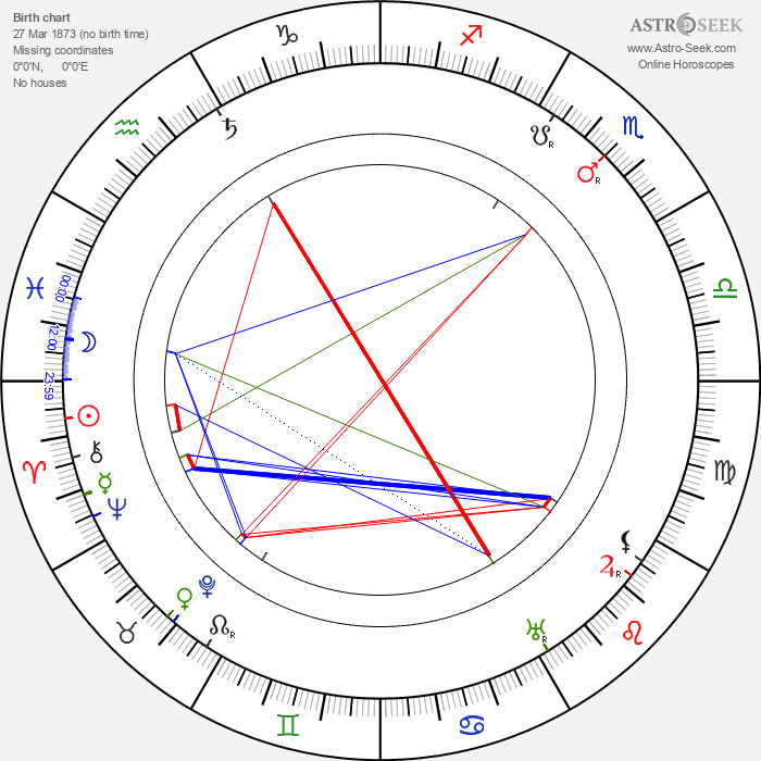 May Foster - Astrology Natal Birth Chart