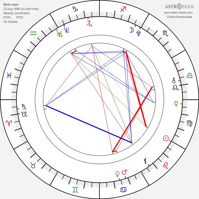 Maya Banno - Astrology Natal Birth Chart