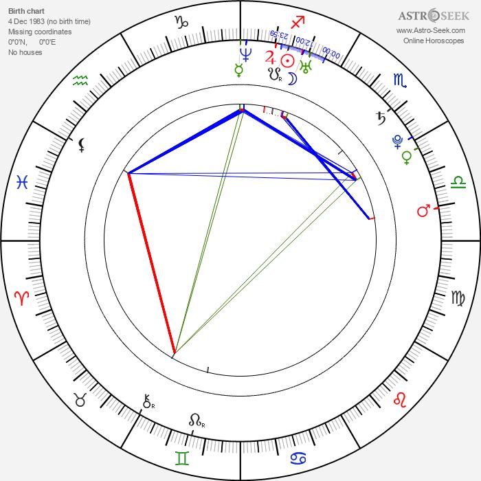 Maya Kurosu - Astrology Natal Birth Chart