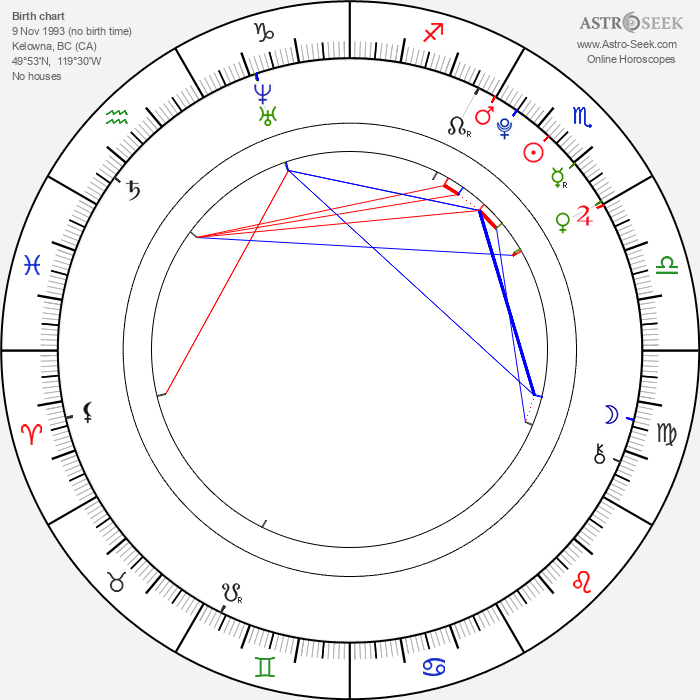 Maya Ritter - Astrology Natal Birth Chart