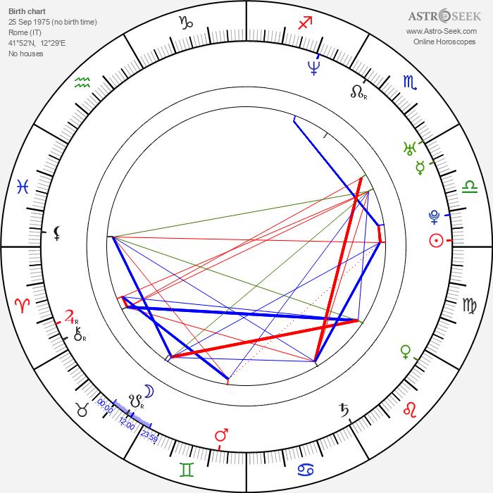 Maya Sansa - Astrology Natal Birth Chart
