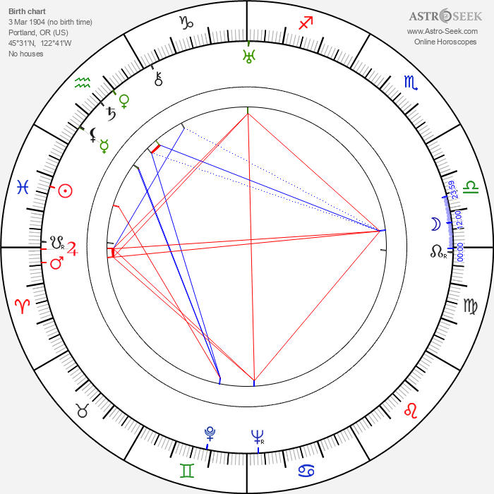 Mayo Methot - Astrology Natal Birth Chart