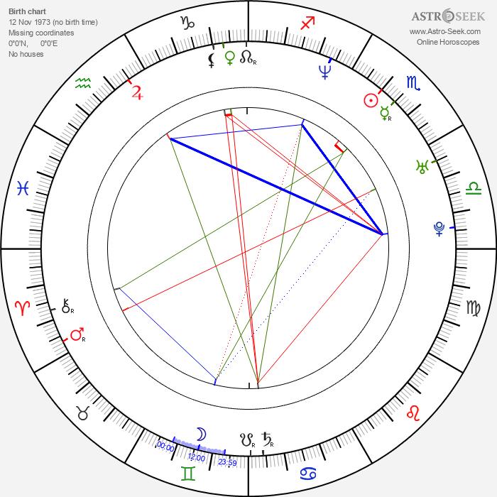 Mayte Garcia - Astrology Natal Birth Chart