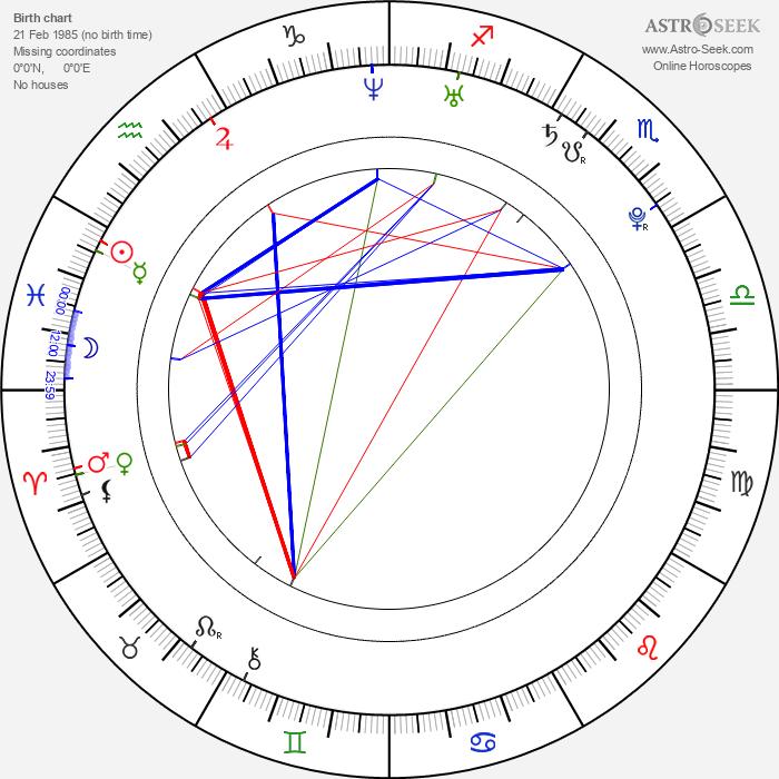 Mayu Sakuma - Astrology Natal Birth Chart
