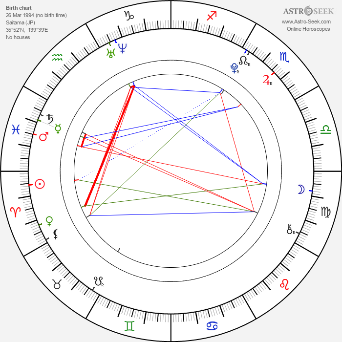 Mayu Watanabe - Astrology Natal Birth Chart