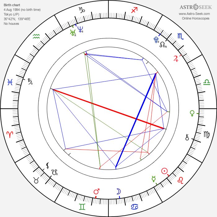 Mayuko Fukuda - Astrology Natal Birth Chart