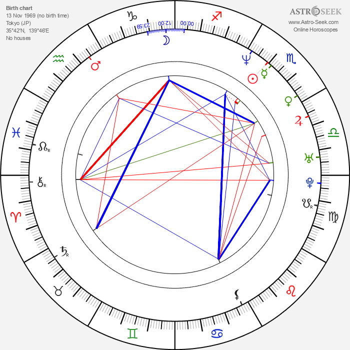 Mayumi Asano - Astrology Natal Birth Chart