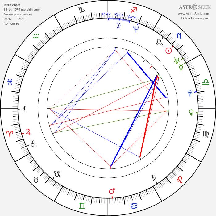 Mayumi Shintani - Astrology Natal Birth Chart